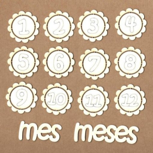 Chipboard meses